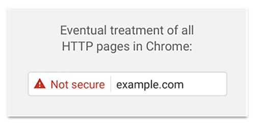 img per messaggio HTTP non sicuro su Google